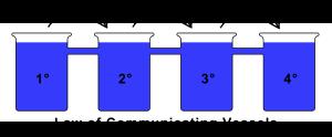 Communicating Vessels4-Full_1